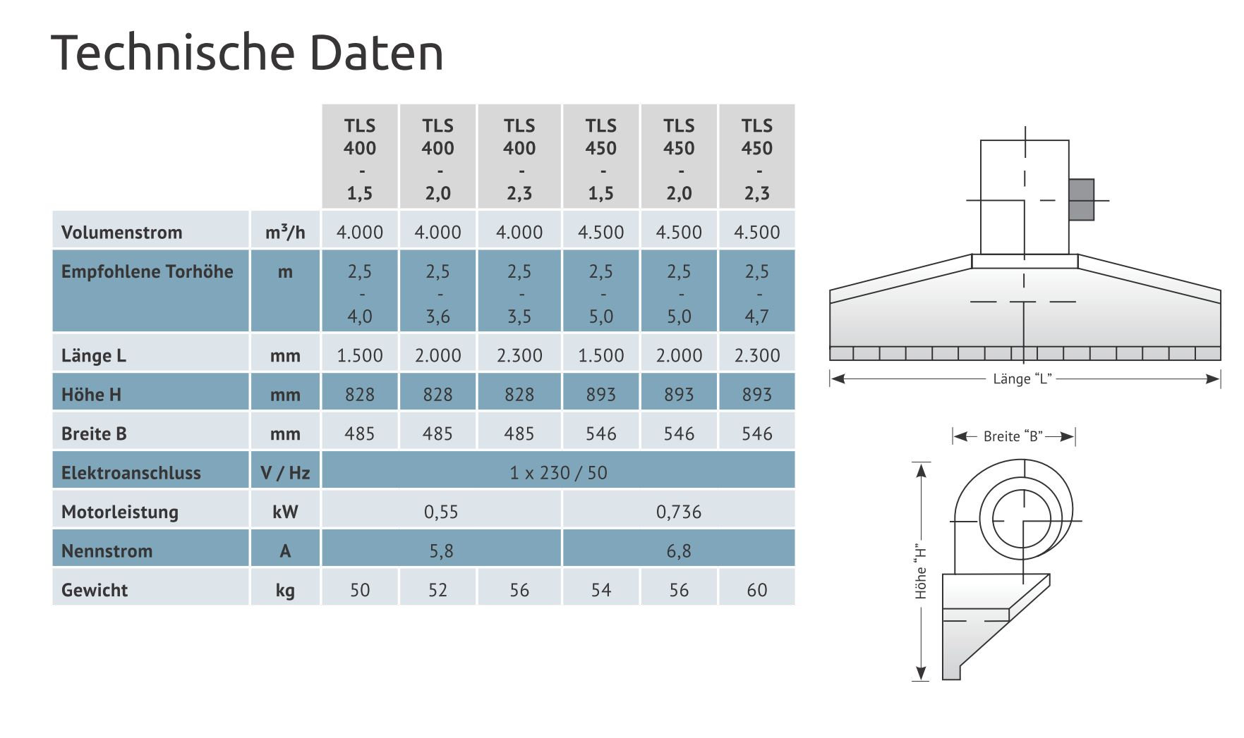 nordluft torluftschleier die effektive temperaturbarriere. Black Bedroom Furniture Sets. Home Design Ideas